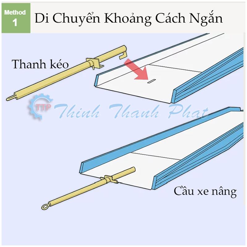 huong-dan-cach-di-chuyen-cau-xe-nang-container-01