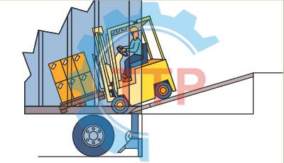 Độ dốc của dock leveler lớn có thể tạo ra nhiều vấn đề cần xử lý và nguy hiểm cho người và hàng hóa