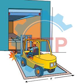 Dock leveler quá hẹp sẽ dễ có va chạm giữa xe nâng hàng và xe chở hàng